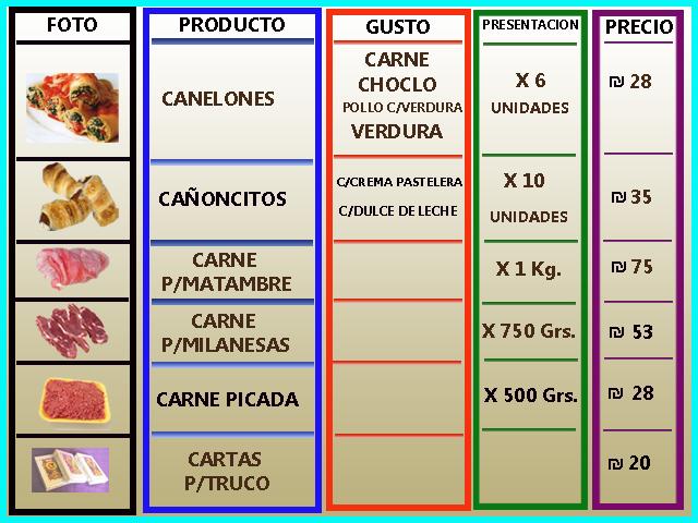 Lista De Precios Publicum Peru